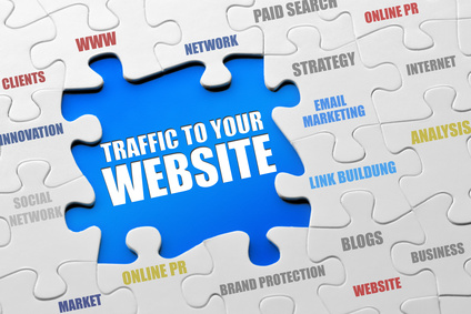 Know What Is Trending On High Traffic Websites