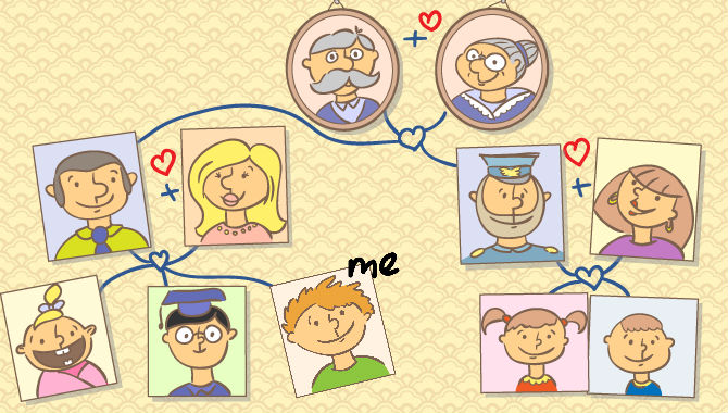 How Family Tree Can Help To Know About Your Ancestors