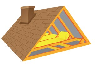 Your Guide To The Right Roof Insulation