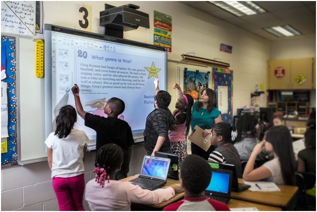 Interactive Whiteboards and Digital Learning