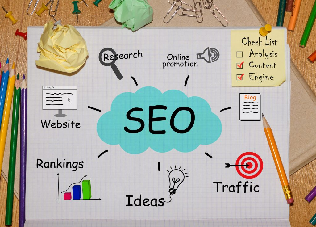 Yeah! Local - Experienced And Innovative SEO Service