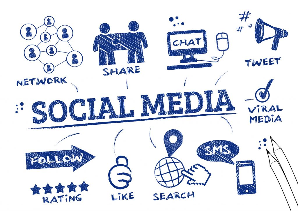 Social Media Marketing Agency – Expertise For Business Growth