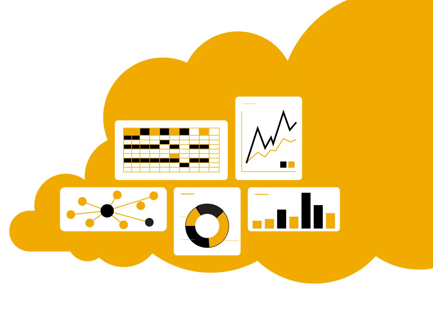 Know-How and Perception Of SAP HANA Migration In Competitive Supply Chains