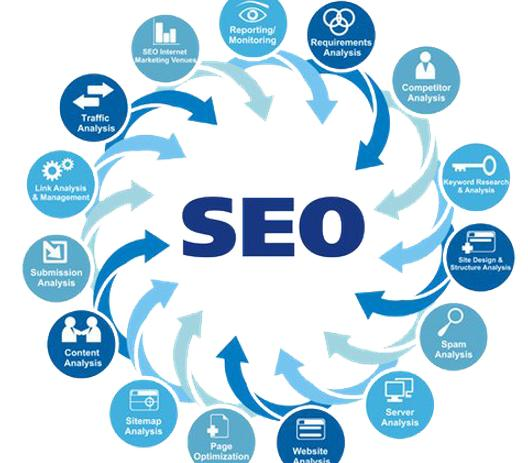 Why Should You Hire SEO Services?