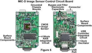 Anatomy Of A Circuit Board