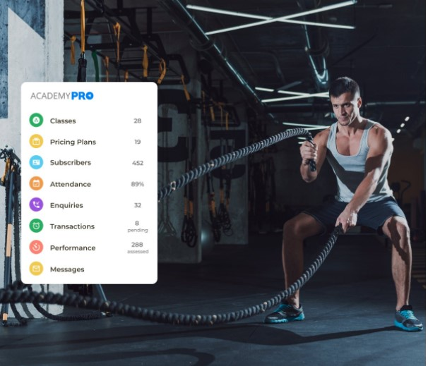 How Could You Run CrossFit Gym with The Help Of Software?
